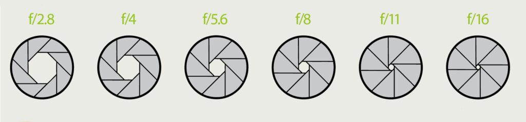 Understanding-aperture-1